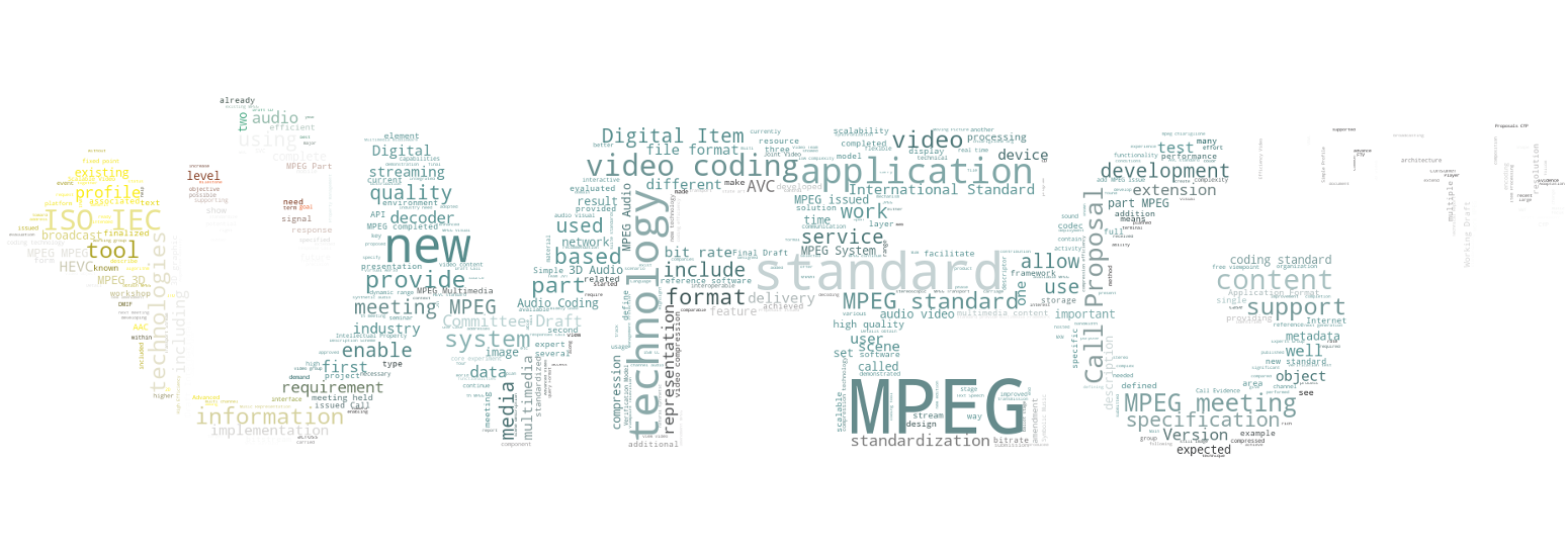 MPEG covers a world of words